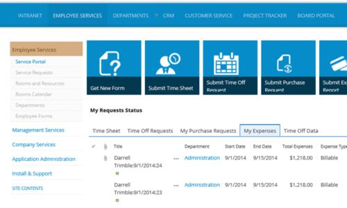 Машиностроение. Корпоративный SharePoint портал. HRM-Отчёты