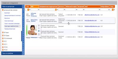 Corporate-Portal-staff-directory
