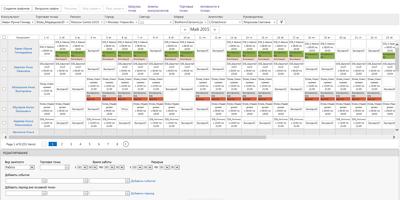 Portal-Employee-Work-Schedule